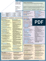 Opengl41 Quick Reference Card