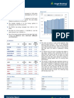 Derivatives Report 25 MAY 2012