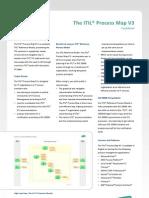 Factsheet Itil Process Map v3