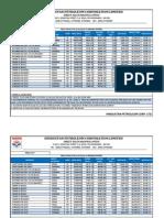Bitumen Prices 01-01-2012 up to 16-05-2012