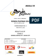Ronda Pilipinas 2012 - Stage 2 Result