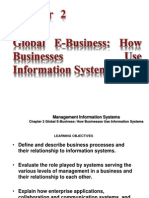 Management Information System Chapter 2 GTU MBA
