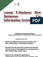 Management Information System Chapter 2 GTU MBA