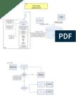 Visio-SOFA Process v7 8.4.06