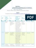 Nutrition - 222 allégations santé acceptées par la Commission Européenne