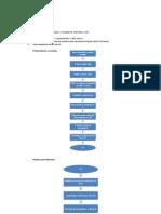 B-galactosidasa[1]