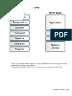 TCP-IP 1