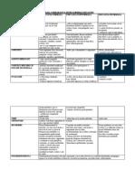 62440421 Analiza Comparativa Intre Formele Educatiei