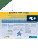 Programa - Jornadas Sobre Consumo Consciente - Junio 2012