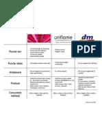 Comparare Oriflame Avon Dm