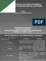 matrizcomparativafactoresexternoseinternosenlaconstruccindelsoftware-110131022419-phpapp02