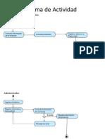 diagrama_de_actividades