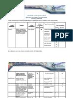 Identificación de Unidades y Tipos Documentales