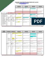 Analisis Per Banding An Skl Un Matematika Sma 2007-2012