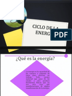 Ciclo de La Energia