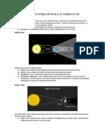 Descripción de un eclipse