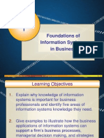 Management Information System Chapter 1 GTU MBA