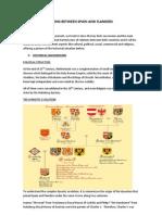 Historical Relations Between Spain and Flanders