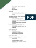 Profit and Loss and Balance Sheet 2009-10 and 2010-11