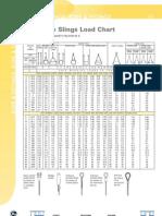 Sling Load Chart