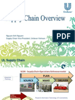 Supply Chain Overview_unilever Vietnam
