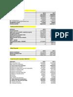 Analiza financiara Biofarm