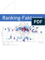SEO Ranking Faktoren