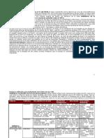 Resumen IV parcial