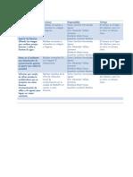 finanzas acitividad  2