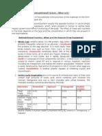 Anti Nutritional Factors