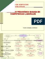Diapositivas de Competencias Labor Ales 1