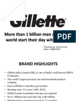 Gillette Brand Portfolio Analysis