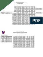Tablas de Posiciones Torneo Apertura 2012