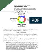 Capacity Building Toolkit