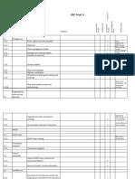 BRC Food6 - Checklist