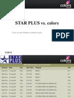 Strategic Game Colors vs Star