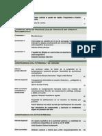 Diálogos con la Jurisprudencia. -- Nº 160 (ene. 2012)