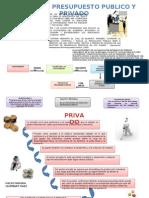 Definicion Presupuesto Public Presupuesto Privado Verygionett2