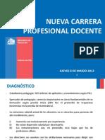 Carrera Docente - Mineduc