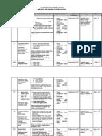 SAP_Dasar Sistem Kontrol