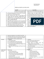 Tabel Perbedaan Renstra Dan Renja SKPD