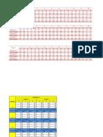 data k3-2