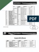 USPS Pacific Area Network Optimization Timeline -5-17-12
