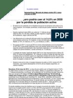 40º Indice Laboral ManpowerGroup (mayo 2012)