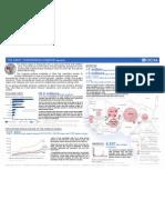 Sahel Food Crisis Infographic April 2012