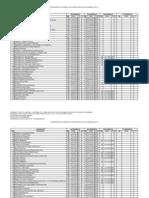 Calendario de pruebas 2012-1