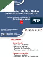 Resultado PAU Madrid Junio 2011