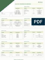 tabelas-conversao-medidas