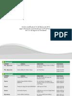 clinicas_sugeridas_17-02-2012