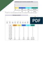 Statistiques Mensuelles Pour Novembre 2008-1